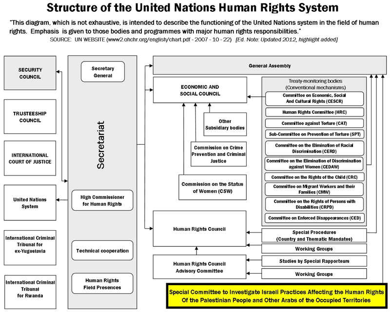universality of human rights pdf